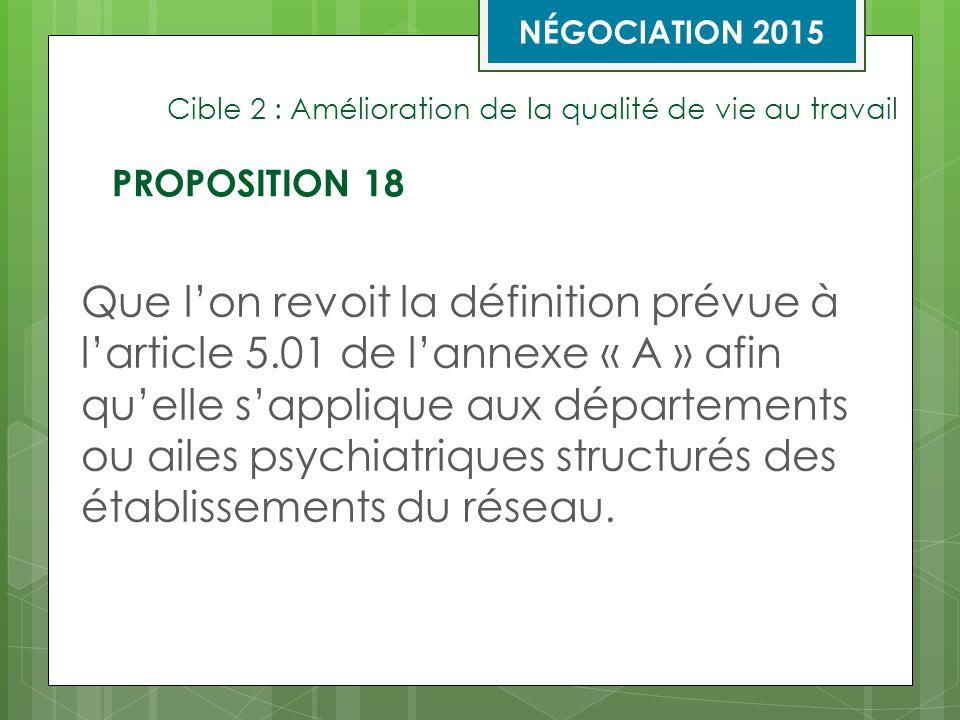 Cible 2 : Amélioration de la qualité de vie au travail Que l'on revoit la définition prévue à l'article 5.01 de l'annexe « A » afin qu'elle s'applique aux départements ou ailes psychiatriques structurés des établissements du réseau.