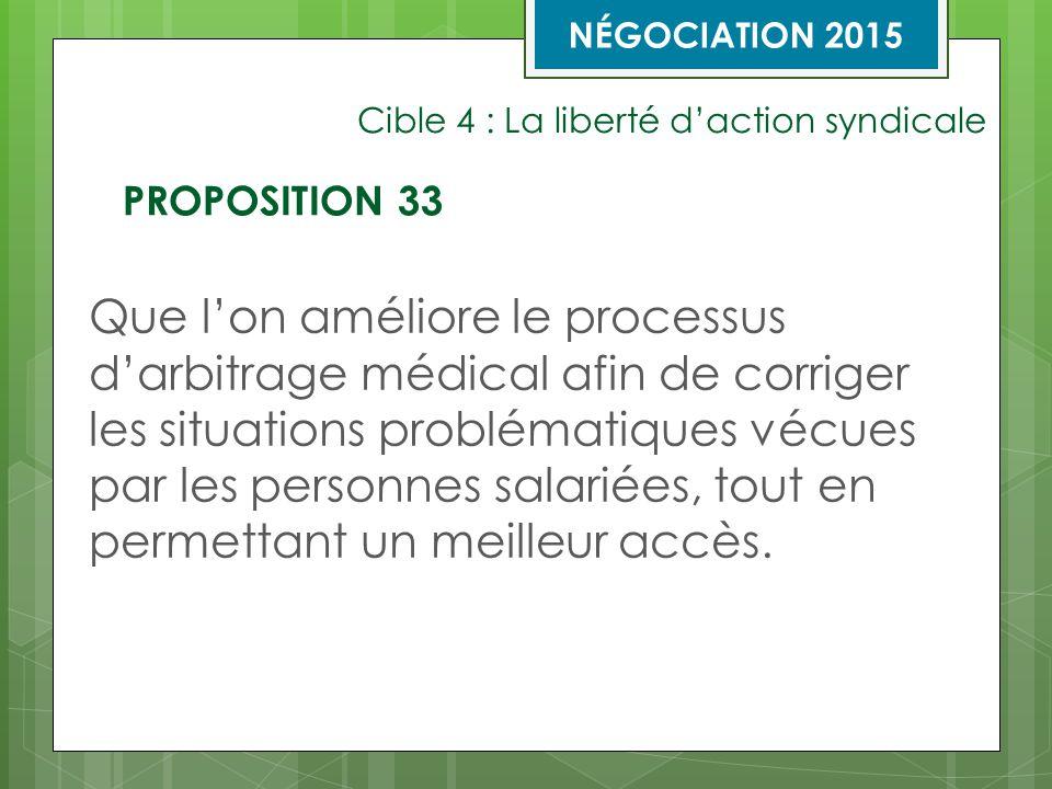 Cible 4 : La liberté d'action syndicale Que l'on améliore le processus d'arbitrage médical afin de corriger les situations problématiques vécues par les personnes salariées, tout en permettant un meilleur accès.