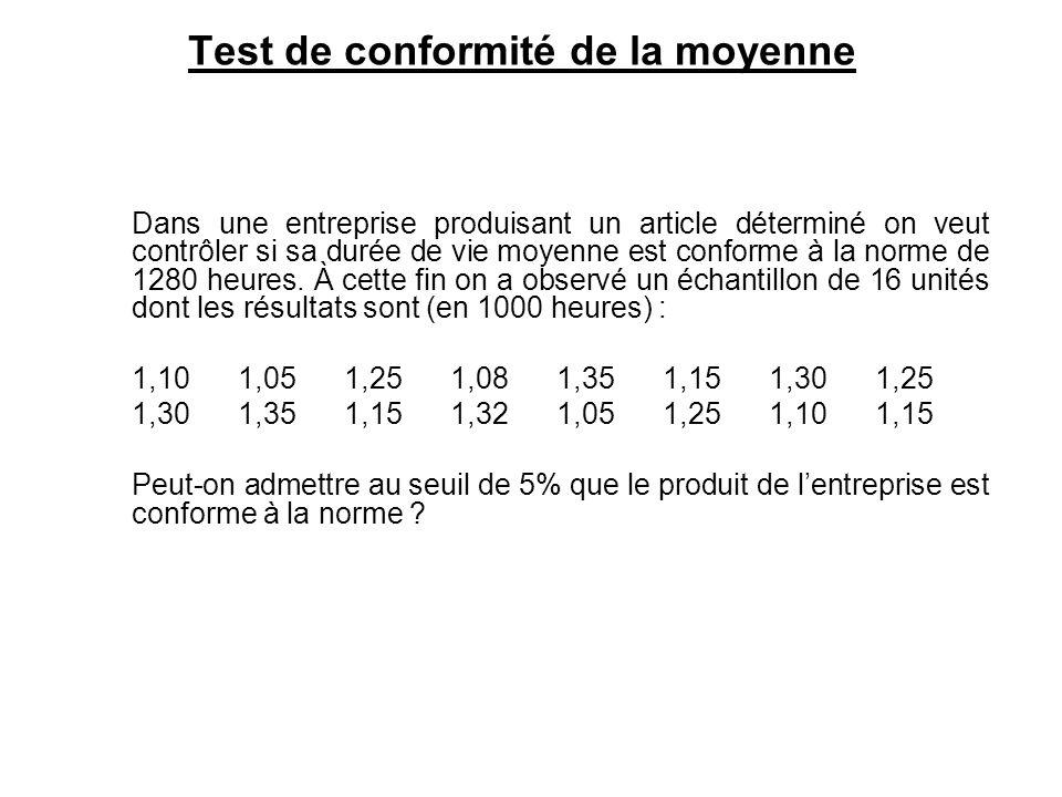 Test de conformité de la moyenne Dans une entreprise produisant un article déterminé on veut contrôler si sa durée de vie moyenne est conforme à la norme de 1280 heures.