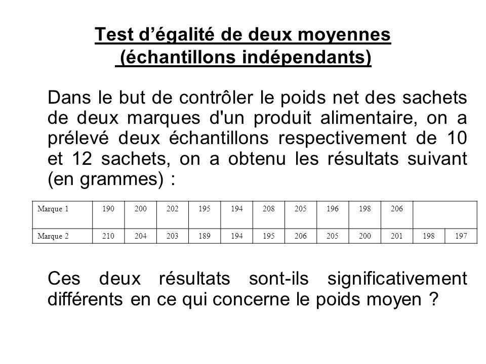 Test d'égalité de deux moyennes (échantillons indépendants) Dans le but de contrôler le poids net des sachets de deux marques d'un produit alimentaire