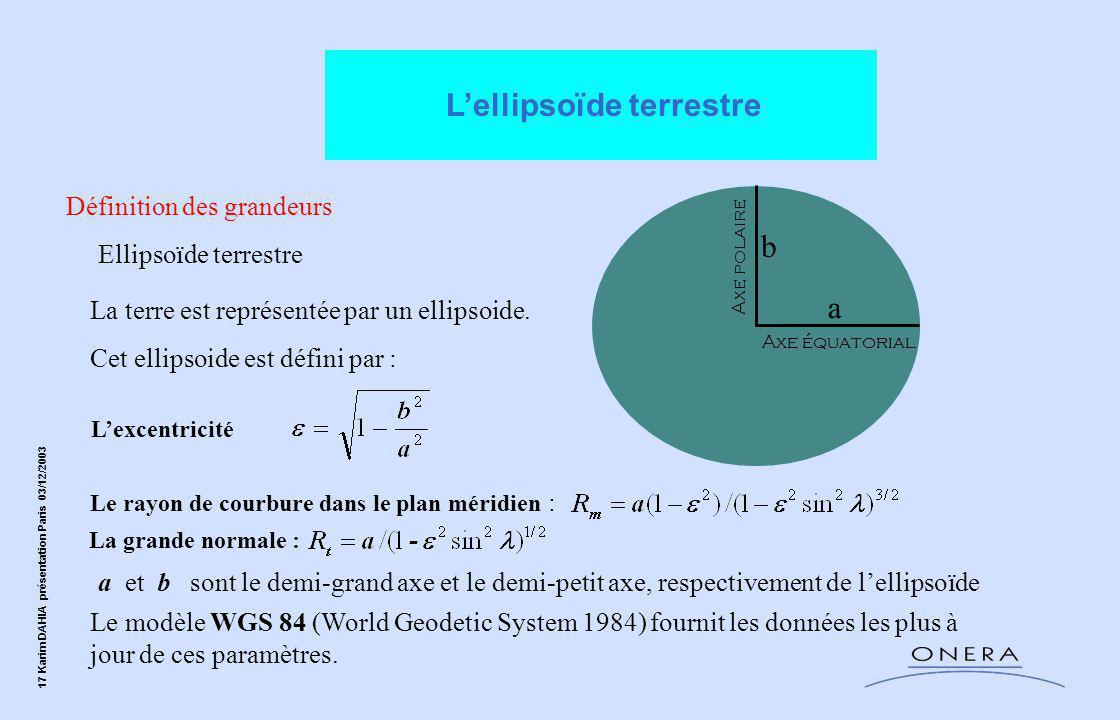 17 Karim DAHIA présentation Paris 03/12/2003 L'ellipsoïde terrestre Définition des grandeurs Ellipsoïde terrestre La terre est représentée par un ellipsoide.