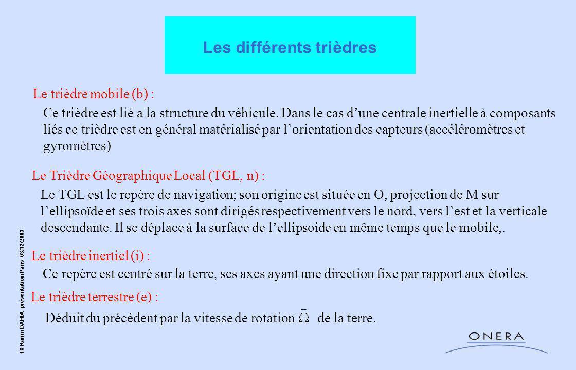 18 Karim DAHIA présentation Paris 03/12/2003 Le Trièdre Géographique Local (TGL, n) : Le TGL est le repère de navigation; son origine est située en O, projection de M sur l'ellipsoïde et ses trois axes sont dirigés respectivement vers le nord, vers l'est et la verticale descendante.