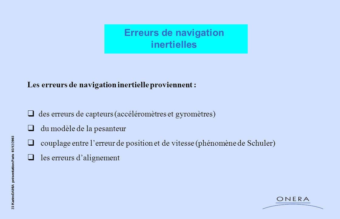 23 Karim DAHIA présentation Paris 03/12/2003 Erreurs de navigation inertielles Les erreurs de navigation inertielle proviennent :  des erreurs de capteurs (accéléromètres et gyromètres)  du modèle de la pesanteur  couplage entre l'erreur de position et de vitesse (phénomène de Schuler)  les erreurs d'alignement