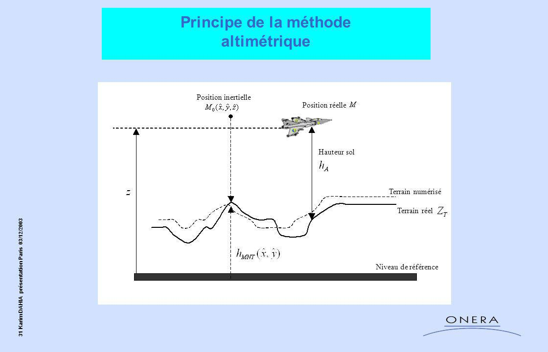 31 Karim DAHIA présentation Paris 03/12/2003 Principe de la méthode altimétrique Position réelle Position inertielle Hauteur sol Terrain réel Terrain numérisé Niveau de référence
