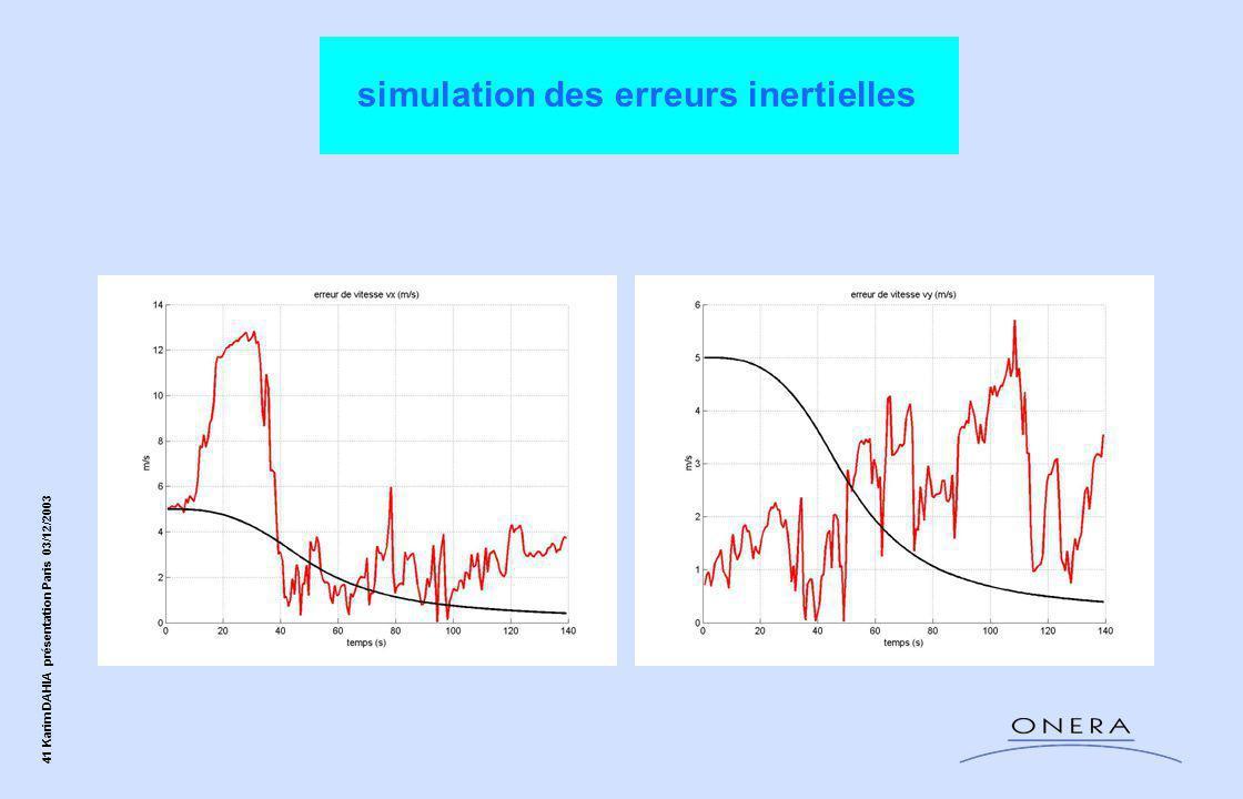 41 Karim DAHIA présentation Paris 03/12/2003 simulation des erreurs inertielles