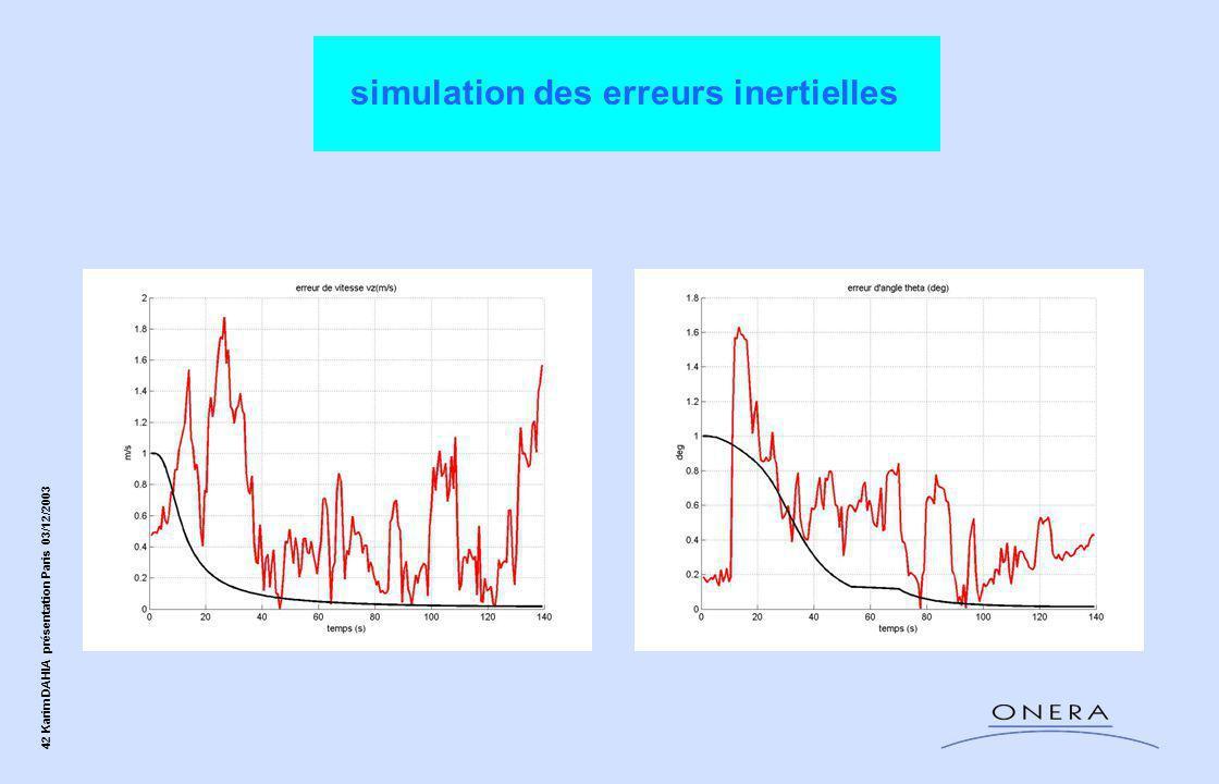 42 Karim DAHIA présentation Paris 03/12/2003 simulation des erreurs inertielles