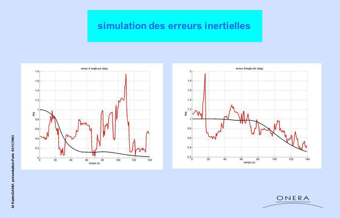 43 Karim DAHIA présentation Paris 03/12/2003 simulation des erreurs inertielles