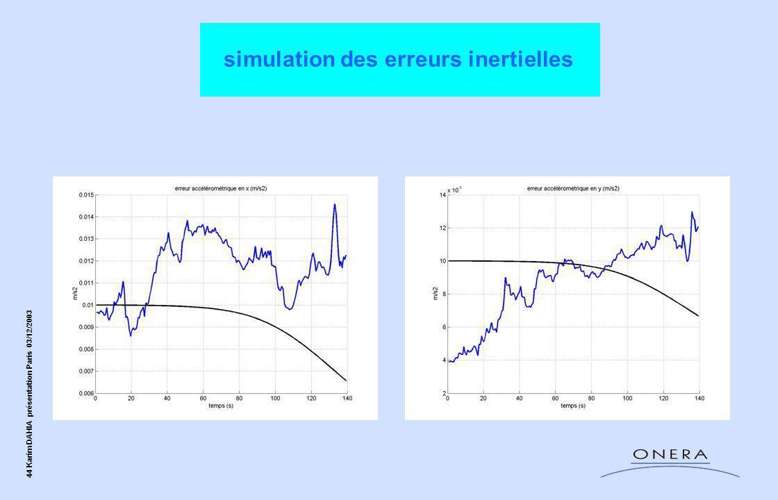 44 Karim DAHIA présentation Paris 03/12/2003 simulation des erreurs inertielles
