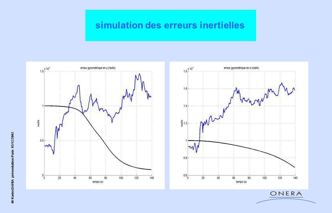 46 Karim DAHIA présentation Paris 03/12/2003 simulation des erreurs inertielles