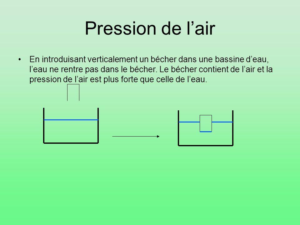Pression de l'air En introduisant verticalement un bécher dans une bassine d'eau, l'eau ne rentre pas dans le bécher. Le bécher contient de l'air et l