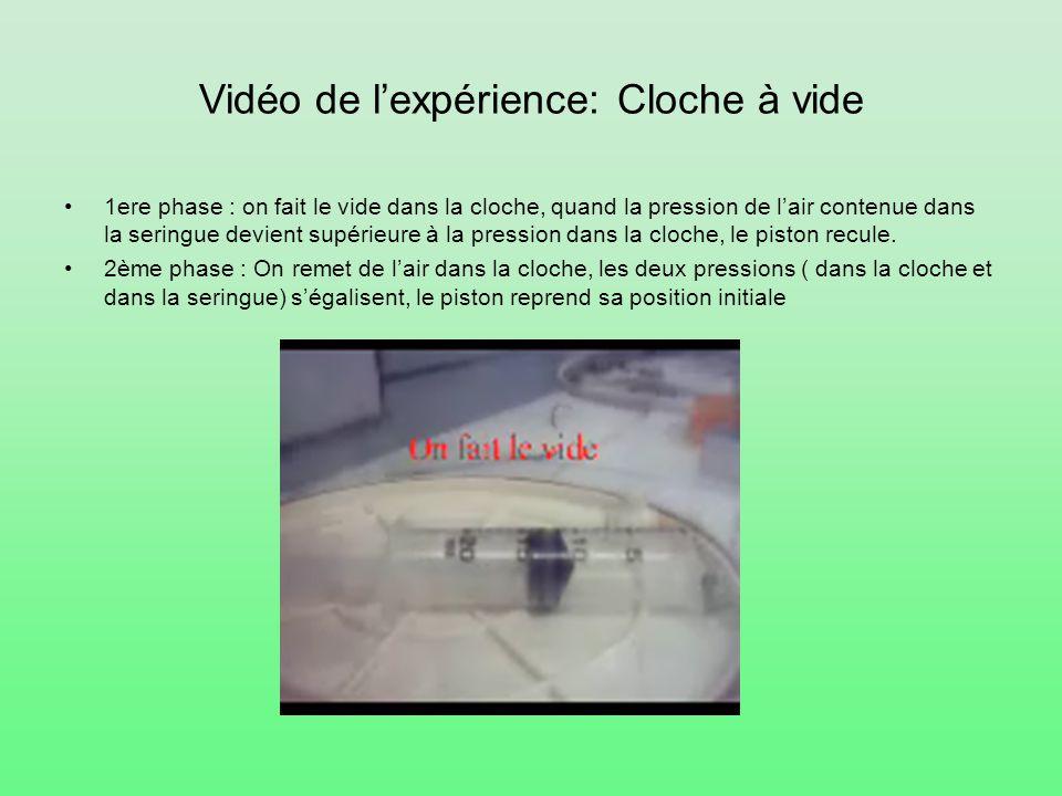 Vidéo de l'expérience: Cloche à vide 1ere phase : on fait le vide dans la cloche, quand la pression de l'air contenue dans la seringue devient supérie