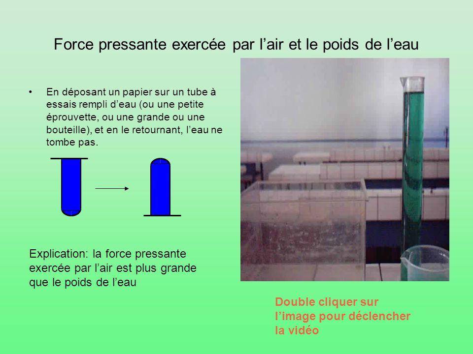 Force pressante exercée par l'air et le poids de l'eau En déposant un papier sur un tube à essais rempli d'eau (ou une petite éprouvette, ou une grand