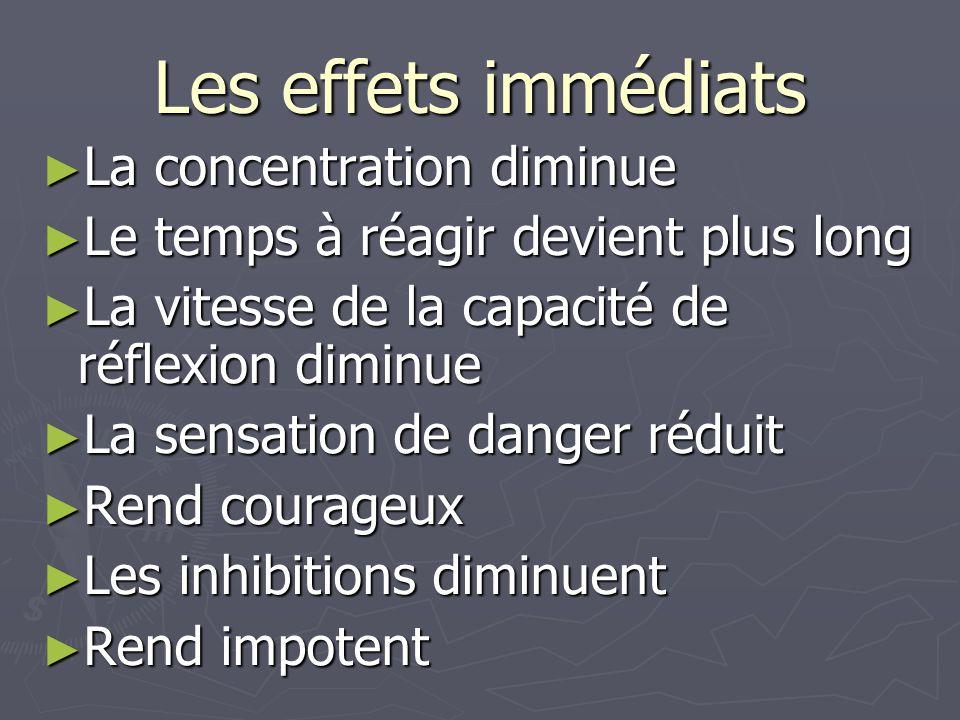 Les effets immédiats ► La concentration diminue ► Le temps à réagir devient plus long ► La vitesse de la capacité de réflexion diminue ► La sensation