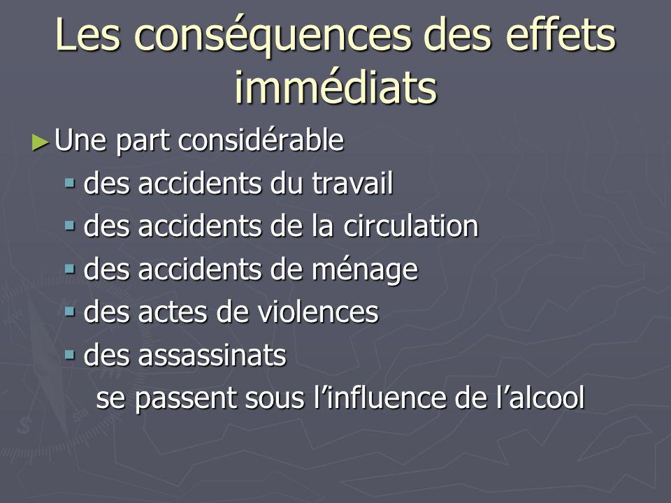 Les conséquences des effets immédiats ► Une part considérable  des accidents du travail  des accidents de la circulation  des accidents de ménage 
