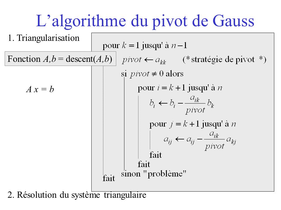 1. Triangularisation 2. Résolution du système triangulaire L'algorithme du pivot de Gauss A x = b Fonction A,b = descent(A,b)