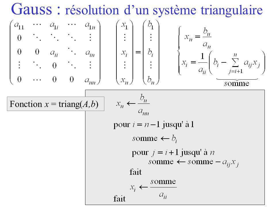 Gauss : résolution d'un système triangulaire Fonction x = triang(A,b)