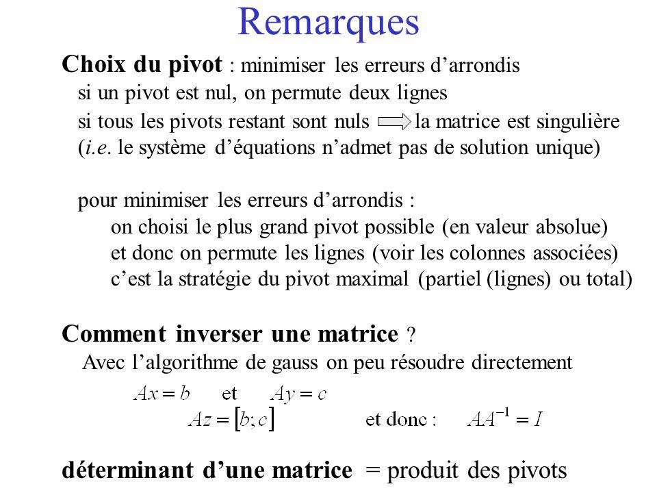 Remarques Choix du pivot : minimiser les erreurs d'arrondis si un pivot est nul, on permute deux lignes si tous les pivots restant sont nuls la matric