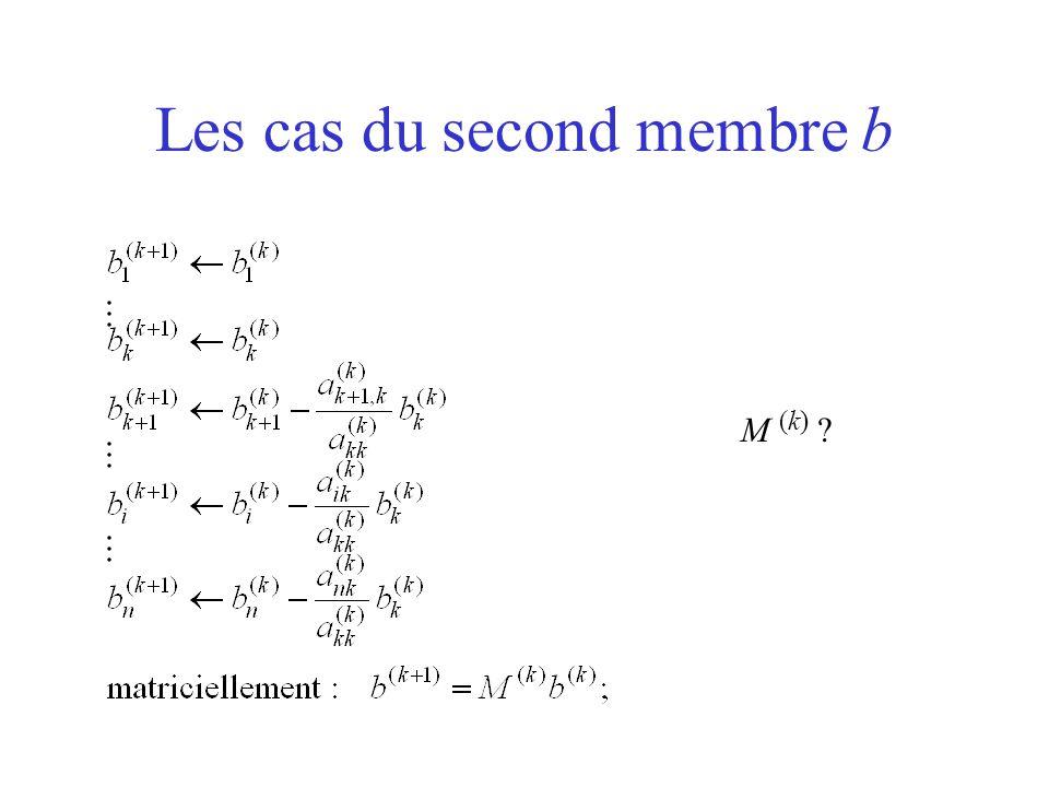 Les cas du second membre b M (k) ?