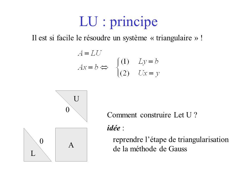 LU : principe Il est si facile le résoudre un système « triangulaire » ! L U A 0 0 Comment construire Let U ? idée : reprendre l'étape de triangularis