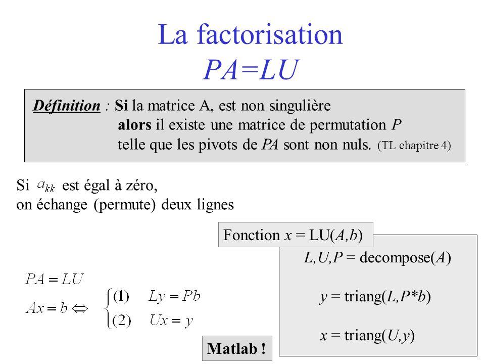 La factorisation PA=LU Définition : Si la matrice A, est non singulière alors il existe une matrice de permutation P telle que les pivots de PA sont n