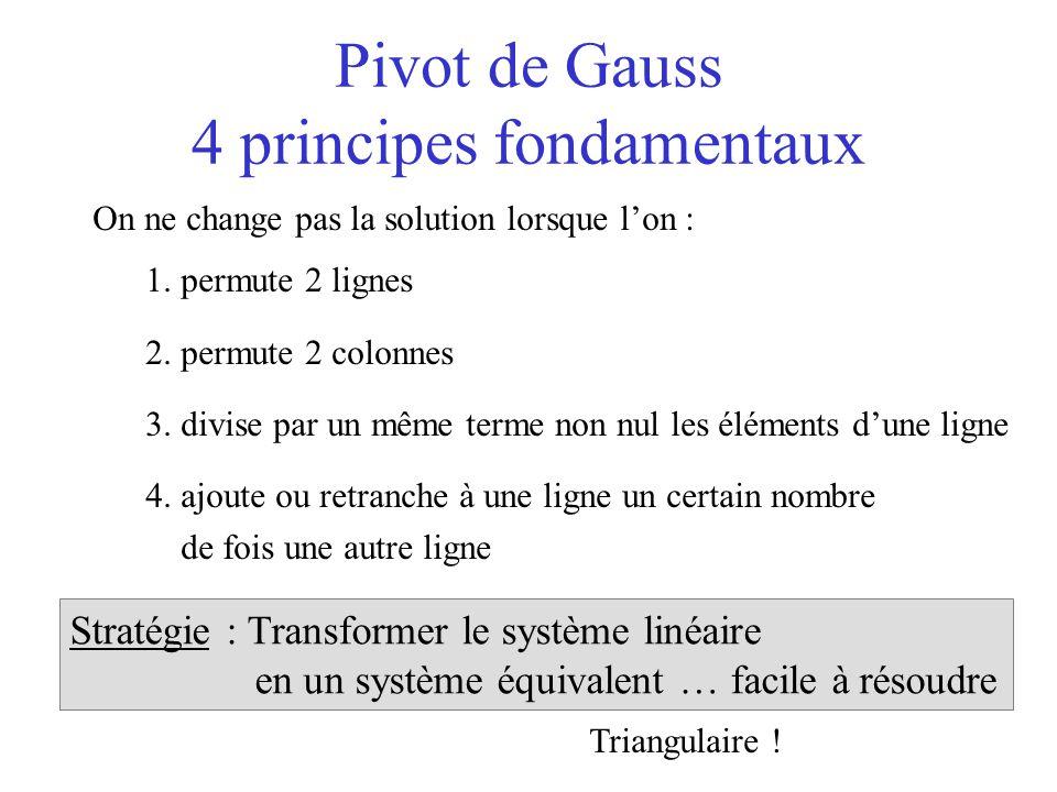 Pivot de Gauss 4 principes fondamentaux On ne change pas la solution lorsque l'on : 1. permute 2 lignes 2. permute 2 colonnes 3. divise par un même te