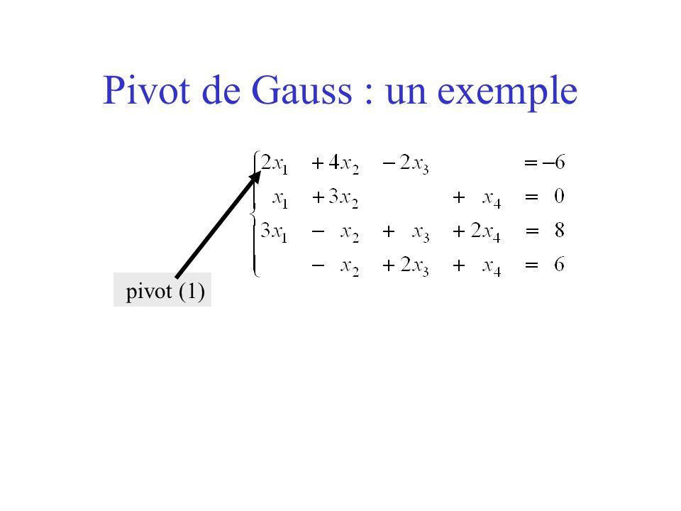 A=LU Théorème : Si au cours de l'élimination de Gauss sur la matrice A, les pivots sont non nuls, alors il existe une matrice triangulaire inférieure L et une matrice triangulaire supérieure U, telle que : A = LU si de plus on impose à L d'avoir les éléments diagonaux égaux à un alors la factorisation est unique Démonstration : (éléments) unicité : par l'absurde Remarque : (déterminent)