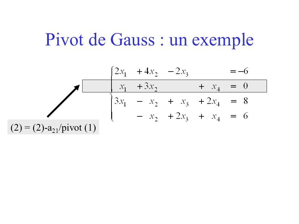 A=LU Théorème : Si au cours de l'élimination de Gauss sur la matrice A, les pivots sont non nuls, alors il existe une matrice triangulaire inférieure L et une matrice triangulaire supérieure U, telle que : A = LU si de plus on impose à L d'avoir les éléments diagonaux égaux à un alors la factorisation est unique Contre exemple trivial : Réorganisation du système linéaire : permutation des lignes et des colonnes RECHERCHE DU MEILLEUR PIVOT