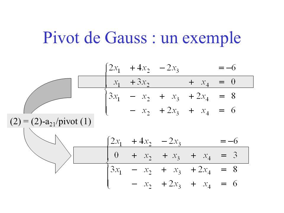 La factorisation PA=LU Définition : Si la matrice A, est non singulière alors il existe une matrice de permutation P telle que les pivots de PA sont non nuls.