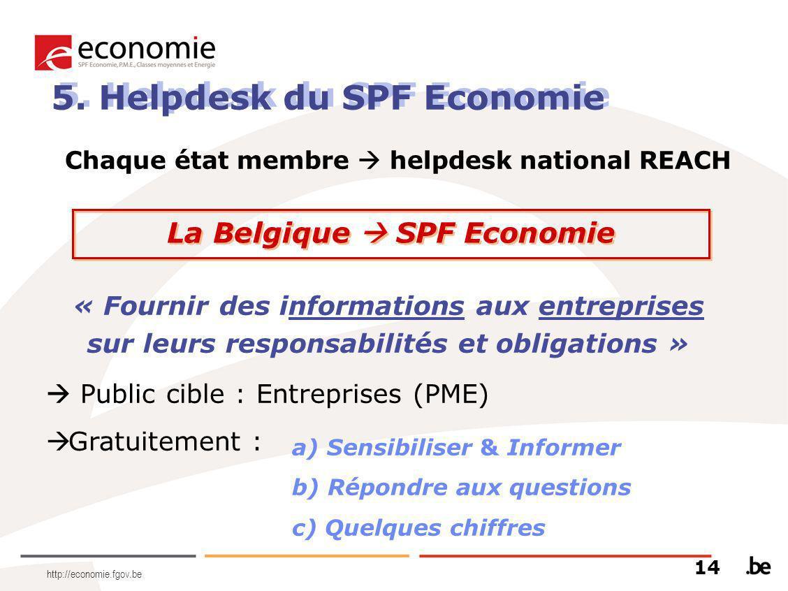 http://economie.fgov.be Chaque état membre  helpdesk national REACH La Belgique  SPF Economie « Fournir des informations aux entreprises sur leurs responsabilités et obligations »  Public cible : Entreprises (PME)  Gratuitement : a) Sensibiliser & Informer b) Répondre aux questions c) Quelques chiffres 5.
