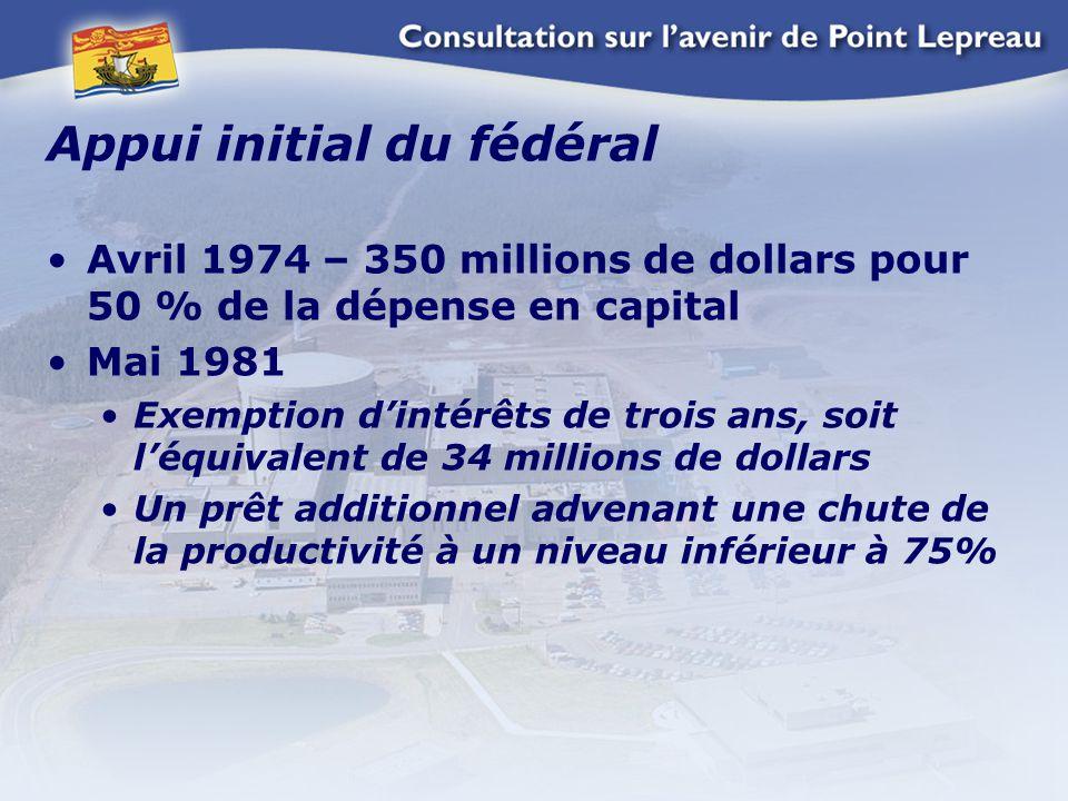 Appui initial du fédéral Avril 1974 – 350 millions de dollars pour 50 % de la dépense en capital Mai 1981 Exemption d'intérêts de trois ans, soit l'équivalent de 34 millions de dollars Un prêt additionnel advenant une chute de la productivité à un niveau inférieur à 75%