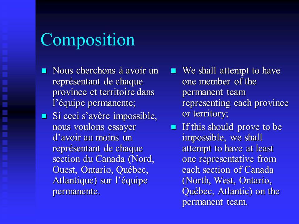 Composition Nous cherchons à avoir un représentant de chaque province et territoire dans l'équipe permanente; Nous cherchons à avoir un représentant de chaque province et territoire dans l'équipe permanente; Si ceci s'avère impossible, nous voulons essayer d'avoir au moins un représentant de chaque section du Canada (Nord, Ouest, Ontario, Québec, Atlantique) sur l'équipe permanente.