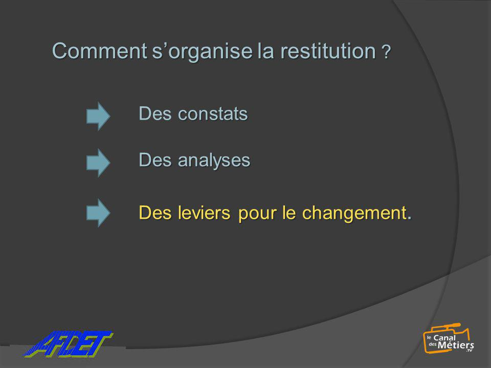 Comment s'organise la restitution .
