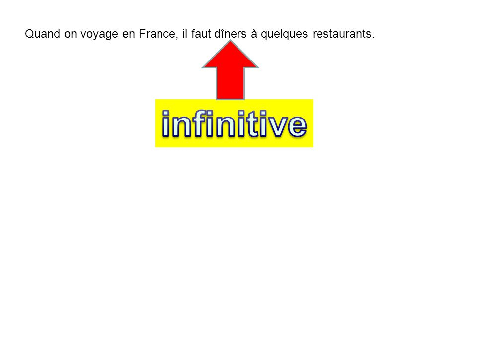 Quand on voyage en France, il faut dîners à quelques restaurants.