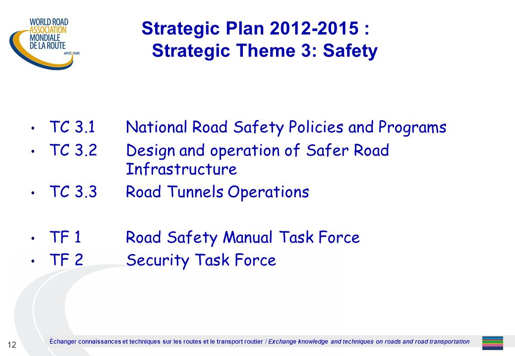 Échanger connaissances et techniques sur les routes et le transport routier / Exchange knowledge and techniques on roads and road transportation 12 Strategic Plan 2012-2015 : Strategic Theme 3: Safety TC 3.1National Road Safety Policies and Programs TC 3.2Design and operation of Safer Road Infrastructure TC 3.3Road Tunnels Operations TF 1Road Safety Manual Task Force TF 2Security Task Force