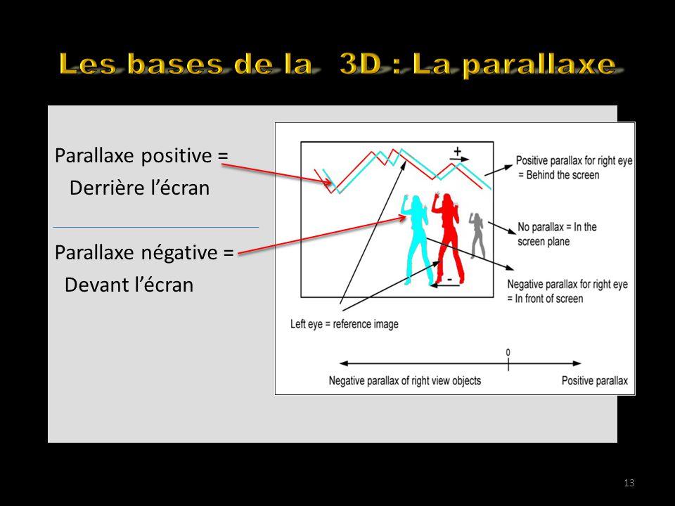 Parallaxe positive = Derrière l'écran Parallaxe négative = Devant l'écran Back to the basics 13