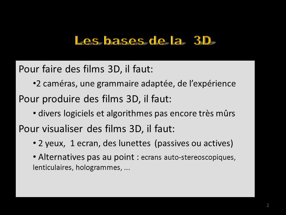 Visualising 3D Movies on YouTube Pour faire des films 3D, il faut: 2 caméras, une grammaire adaptée, de l'expérience Pour produire des films 3D, il faut: divers logiciels et algorithmes pas encore très mûrs Pour visualiser des films 3D, il faut: 2 yeux, 1 ecran, des lunettes (passives ou actives) Alternatives pas au point : ecrans auto-stereoscopiques, lenticulaires, hologrammes,...
