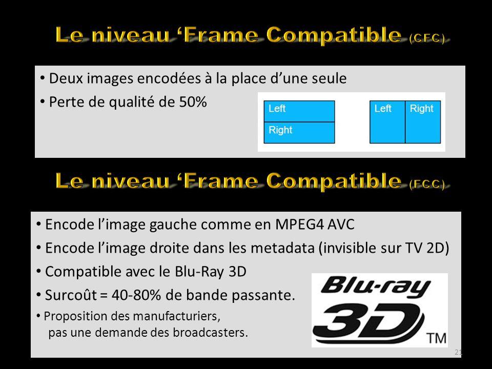 Back to the basics Encode l'image gauche comme en MPEG4 AVC Encode l'image droite dans les metadata (invisible sur TV 2D) Compatible avec le Blu-Ray 3D Surcoût = 40-80% de bande passante.