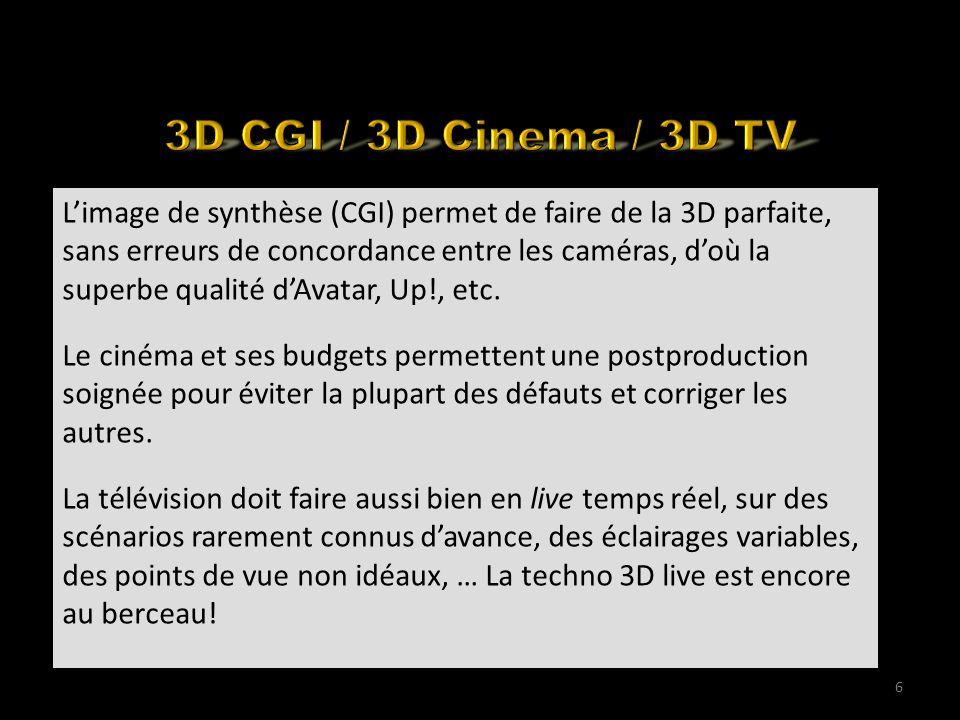 Back to the basics L'image de synthèse (CGI) permet de faire de la 3D parfaite, sans erreurs de concordance entre les caméras, d'où la superbe qualité d'Avatar, Up!, etc.