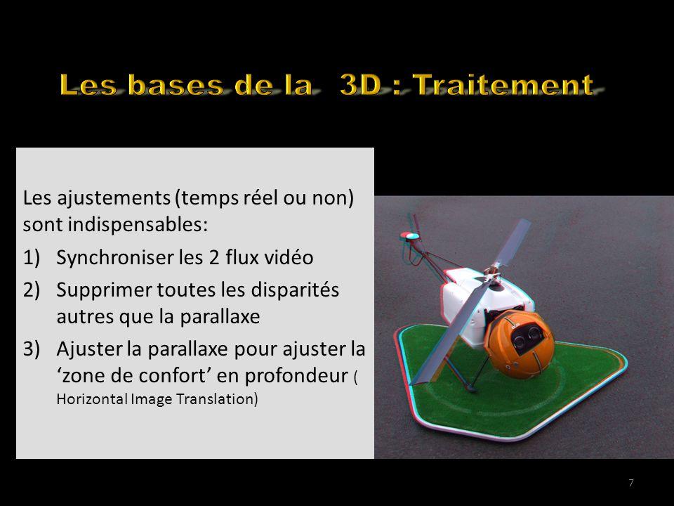 Back to the basics Les ajustements (temps réel ou non) sont indispensables: 1)Synchroniser les 2 flux vidéo 2)Supprimer toutes les disparités autres que la parallaxe 3)Ajuster la parallaxe pour ajuster la 'zone de confort' en profondeur ( Horizontal Image Translation) 7