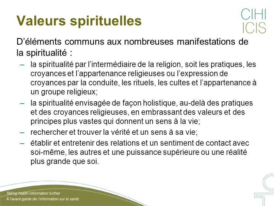 Valeurs spirituelles D'éléments communs aux nombreuses manifestations de la spiritualité : –la spiritualité par l'intermédiaire de la religion, soit l