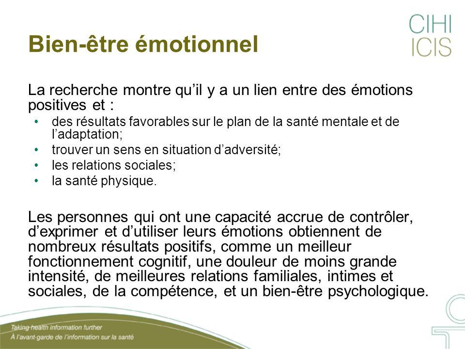Bien-être émotionnel La recherche montre qu'il y a un lien entre des émotions positives et : des résultats favorables sur le plan de la santé mentale