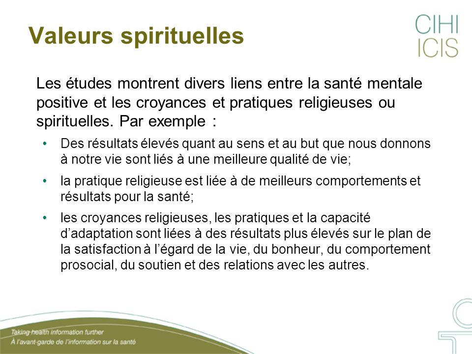 Valeurs spirituelles Les études montrent divers liens entre la santé mentale positive et les croyances et pratiques religieuses ou spirituelles. Par e