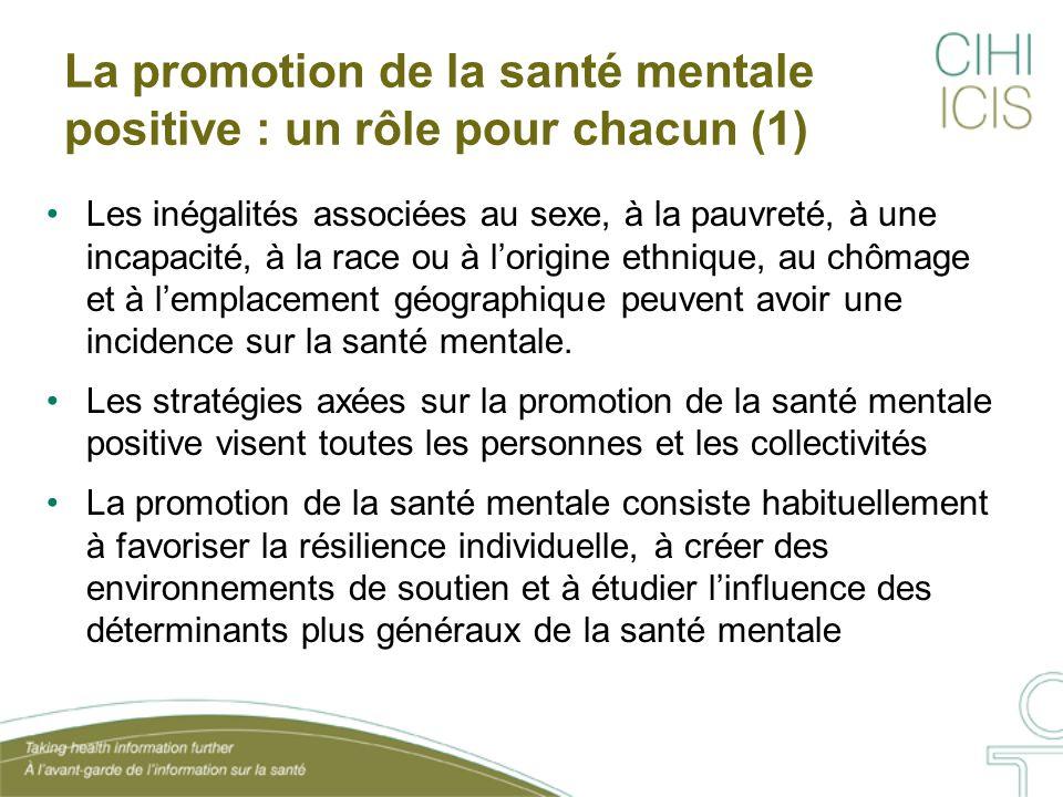 La promotion de la santé mentale positive : un rôle pour chacun (1) Les inégalités associées au sexe, à la pauvreté, à une incapacité, à la race ou à