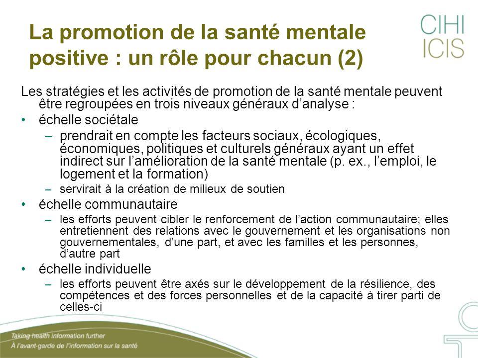 La promotion de la santé mentale positive : un rôle pour chacun (2) Les stratégies et les activités de promotion de la santé mentale peuvent être regr