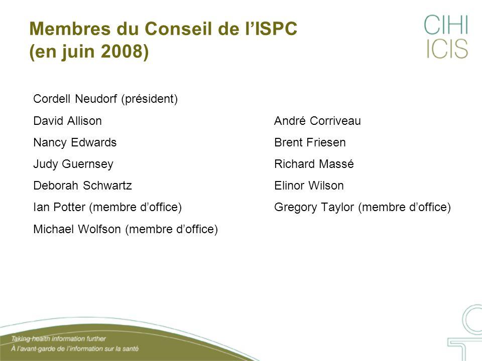 Membres du Conseil de l'ISPC (en juin 2008) Cordell Neudorf (président) David AllisonAndré Corriveau Nancy EdwardsBrent Friesen Judy Guernsey Richard