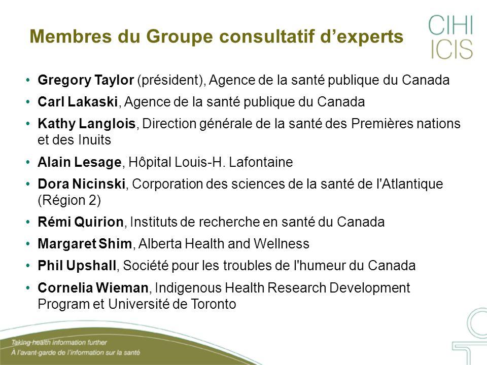 Membres du Groupe consultatif d'experts Gregory Taylor (président), Agence de la santé publique du Canada Carl Lakaski, Agence de la santé publique du