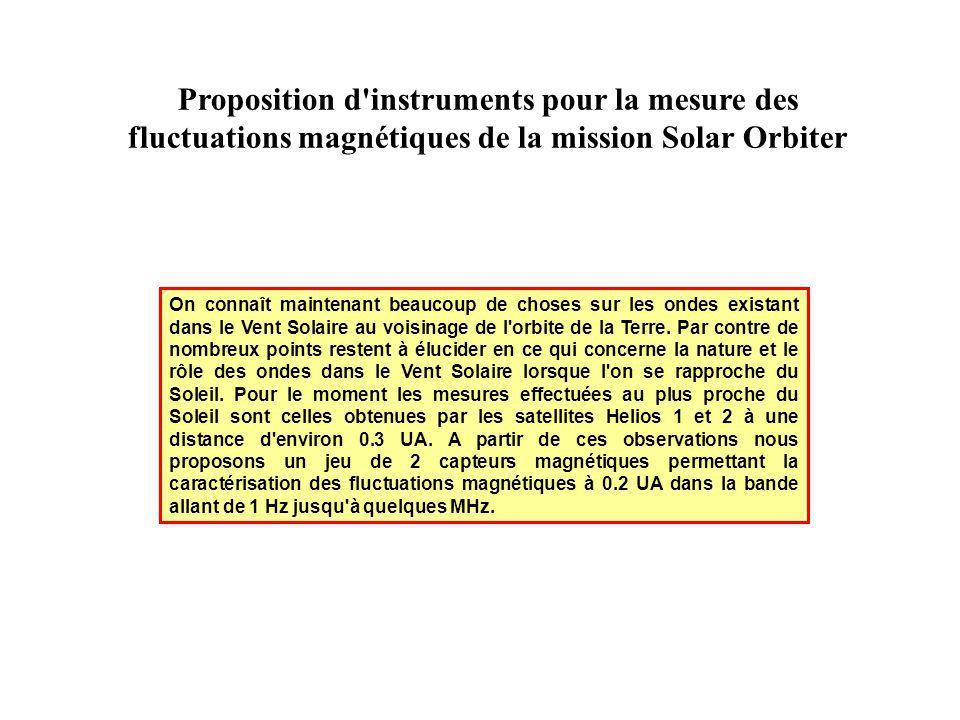 Proposition d instruments pour la mesure des fluctuations magnétiques de la mission Solar Orbiter On connaît maintenant beaucoup de choses sur les ondes existant dans le Vent Solaire au voisinage de l orbite de la Terre.
