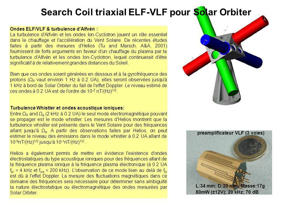 preamplificateur VLF (3 voies) L:34 mm; D:20 mm; Masse:17g 80mW (±12V); 20 kHz; 70 dB Ondes ELF/VLF & turbulence d'Alfvén : La turbulence d'Alfvén et