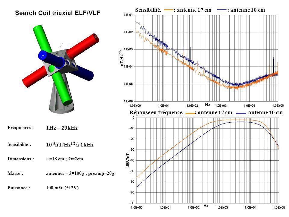 Sensibilité. : antenne 17 cm : antenne 10 cm Réponse en fréquence. : antenne 17 cm : antenne 10 cm Search Coil triaxial ELF/VLF Fréquences : 1Hz – 20k