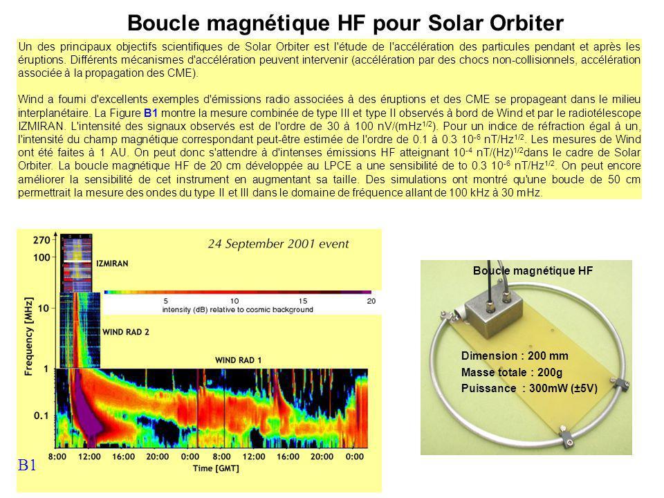 B1 Boucle magnétique HF Dimension : 200 mm Masse totale : 200g Puissance : 300mW (±5V) Boucle magnétique HF pour Solar Orbiter Un des principaux objectifs scientifiques de Solar Orbiter est l étude de l accélération des particules pendant et après les éruptions.